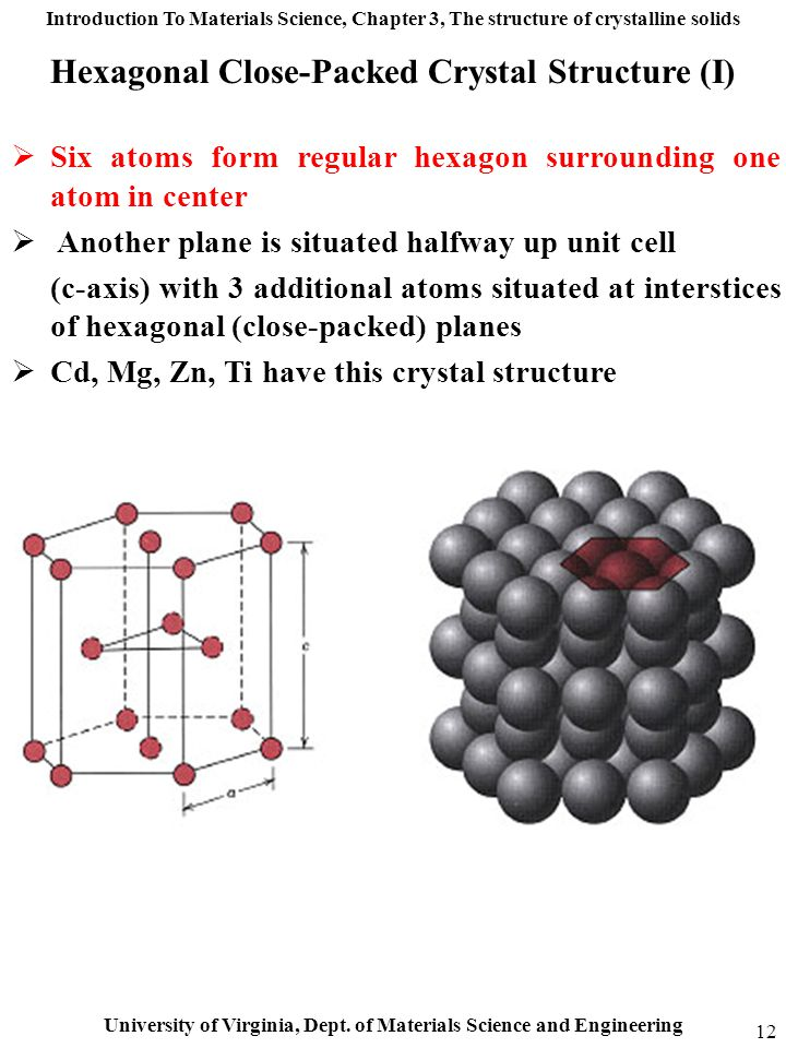 Hexagonal Close-Packed Crystal Structure (I)
