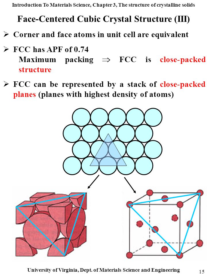 Face-Centered Cubic Crystal Structure (III)