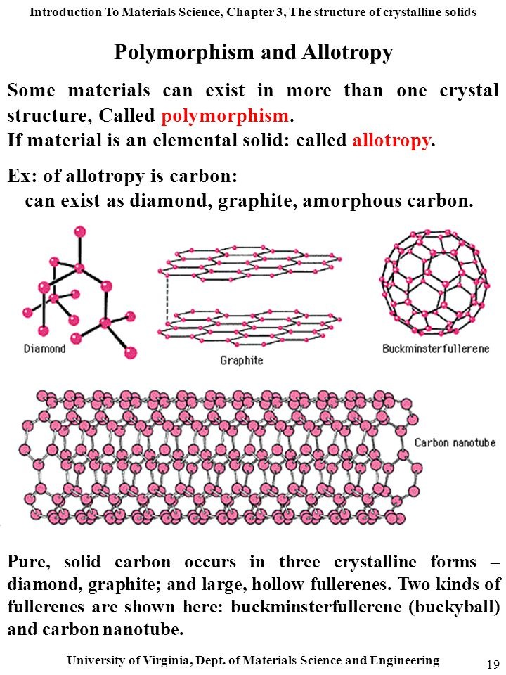 Polymorphism and Allotropy