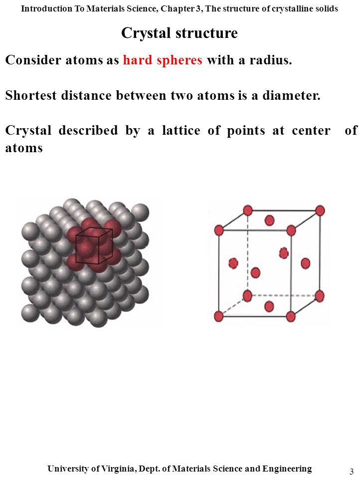 Crystal structure Consider atoms as hard spheres with a radius.