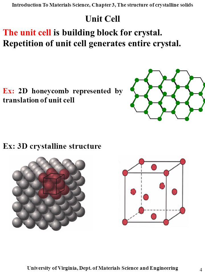 The unit cell is building block for crystal.