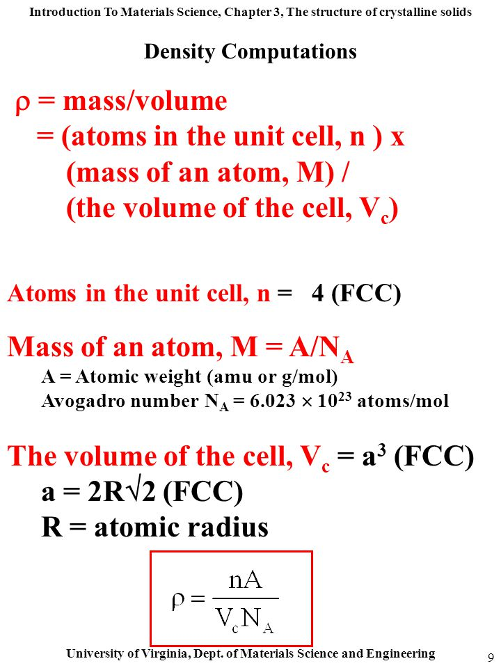 = (atoms in the unit cell, n ) x (mass of an atom, M) /