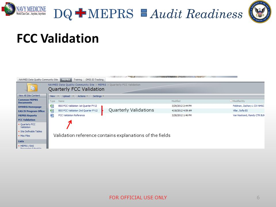 FCC Validation FOR OFFICIAL USE ONLY Quarterly Validations