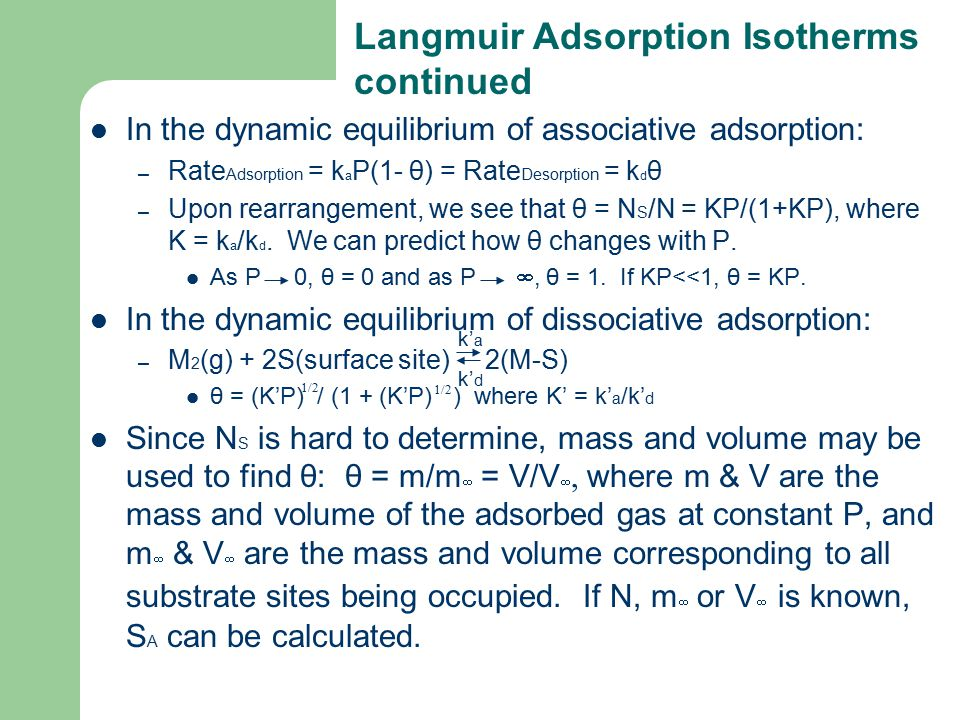 Langmuir Adsorption Isotherms continued