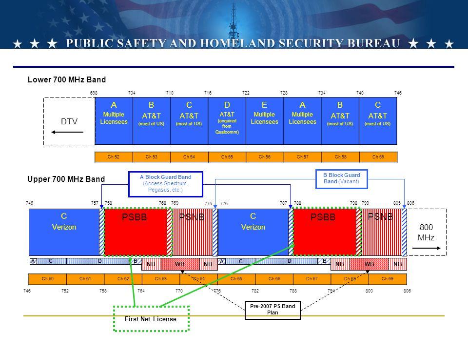 700 MHz Band – 2012 Update PSBB PSNB PSBB PSNB DTV A B C D E C C