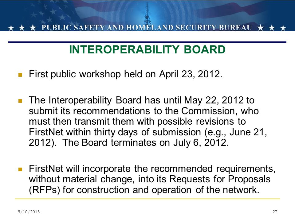 INTEROPERABILITY BOARD
