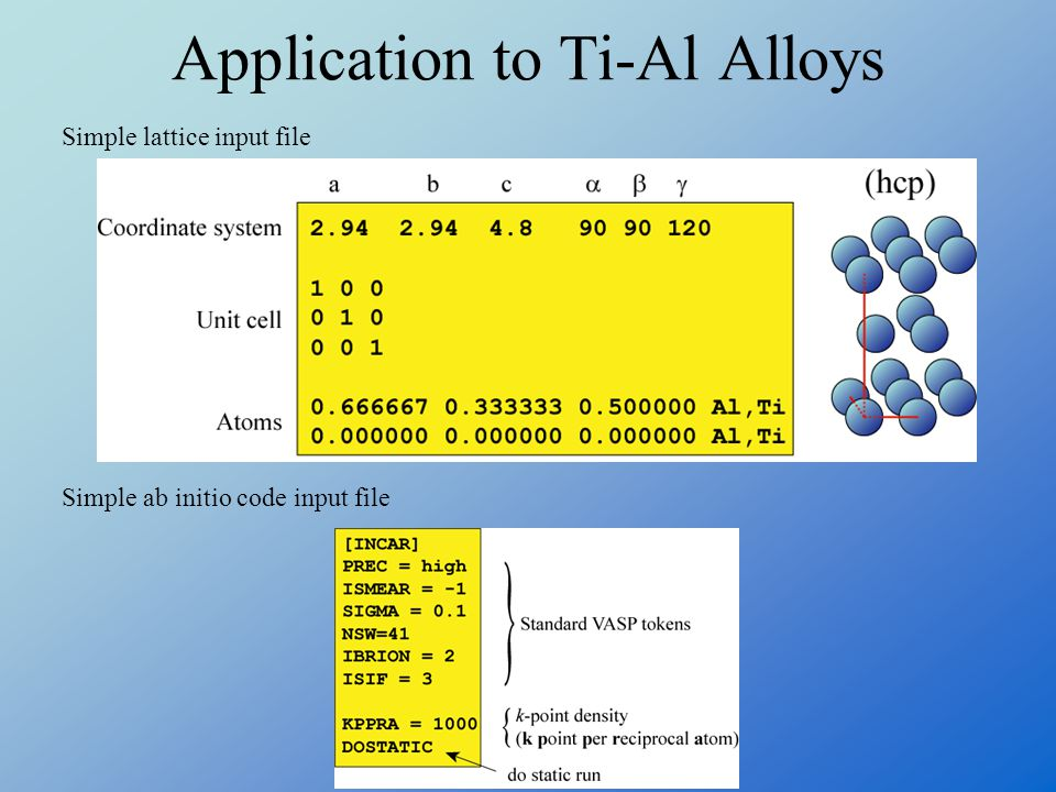 Application to Ti-Al Alloys