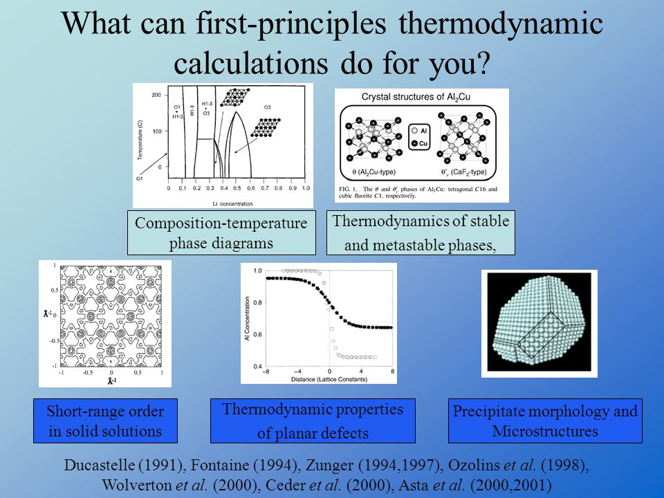 What can first-principles thermodynamic calculations do for you