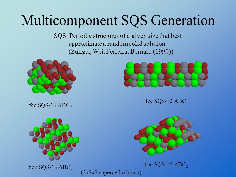 Multicomponent SQS Generation