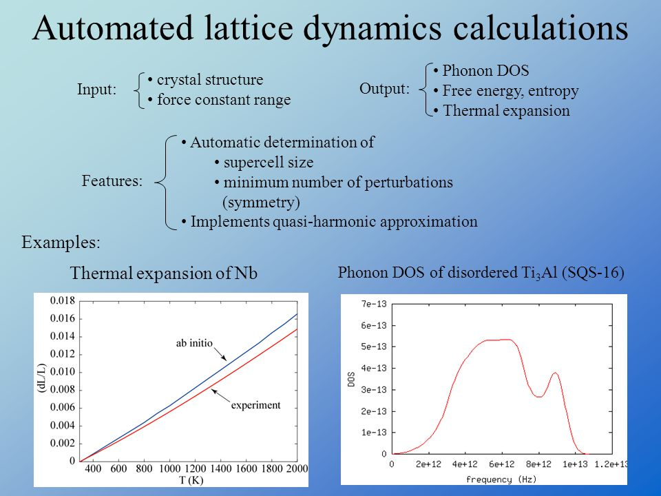 Automated lattice dynamics calculations