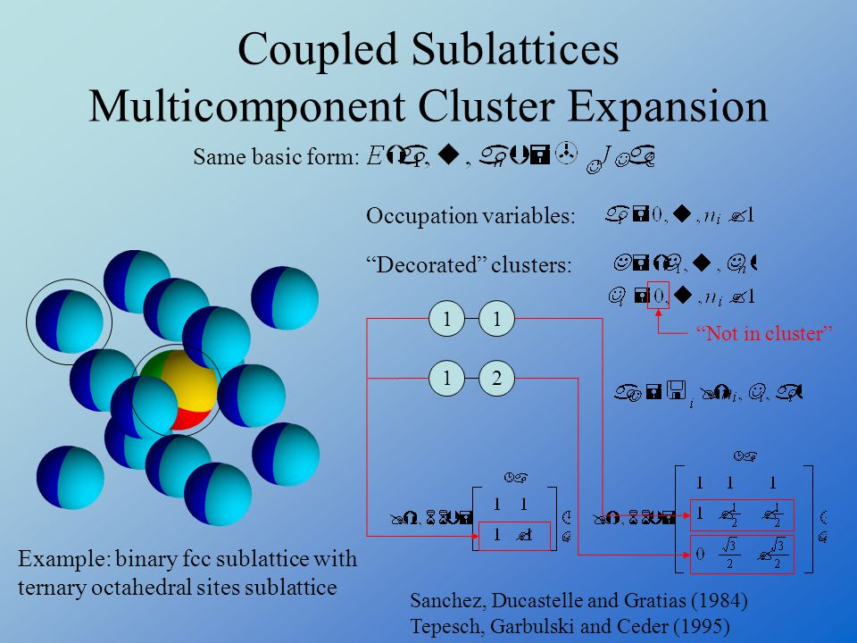 Coupled Sublattices Multicomponent Cluster Expansion