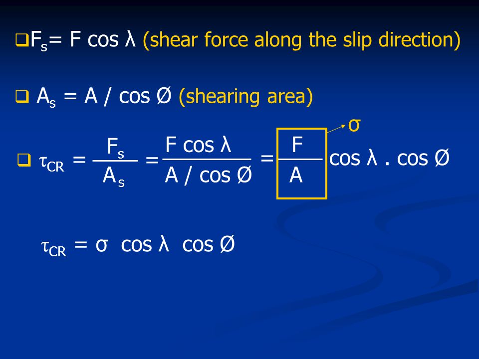 Fs= F cos λ (shear force along the slip direction)
