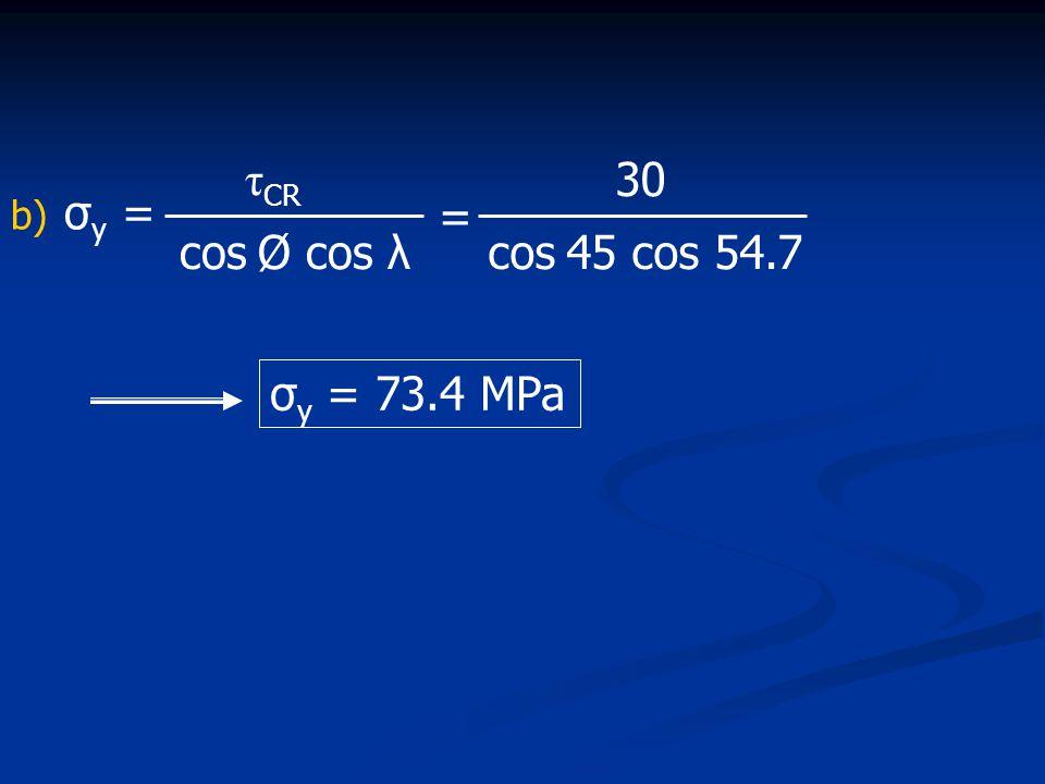 τCR cos Ø cos λ 30 σy = = cos 45 cos 54.7 σy = 73.4 MPa