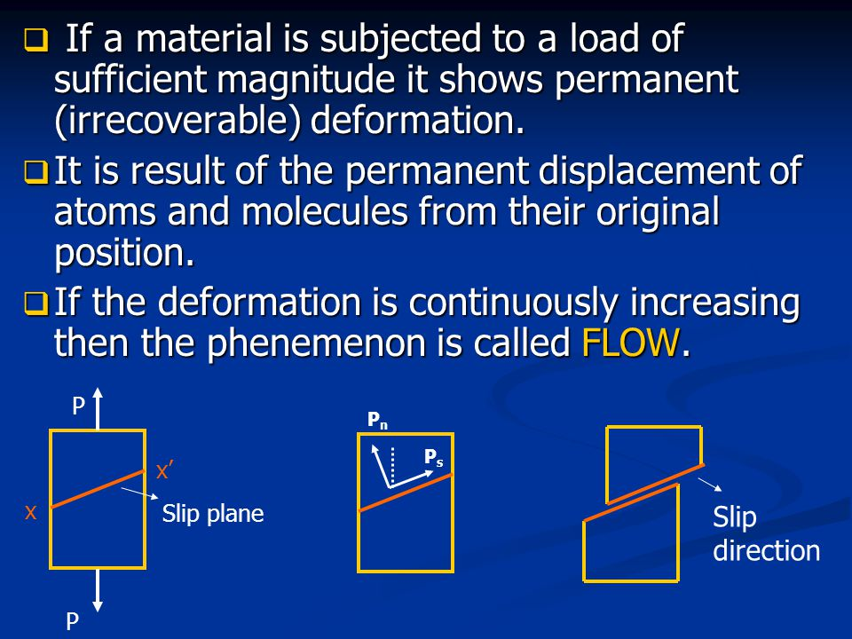 If a material is subjected to a load of sufficient magnitude it shows permanent (irrecoverable) deformation.