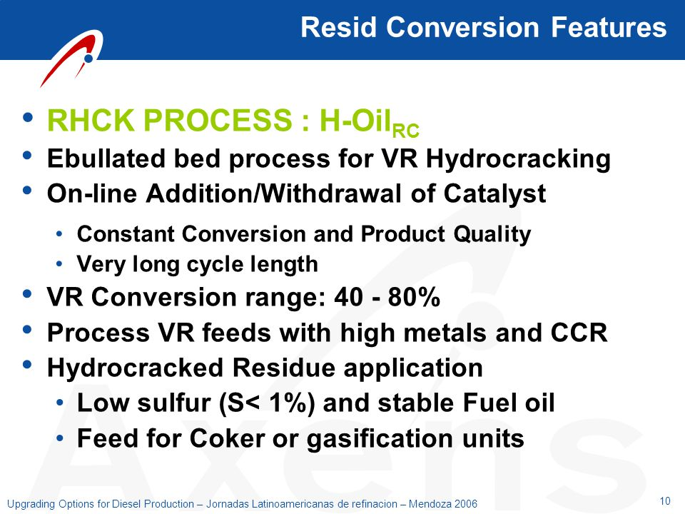 RHCK PROCESS : H-OilRC Resid Conversion Features