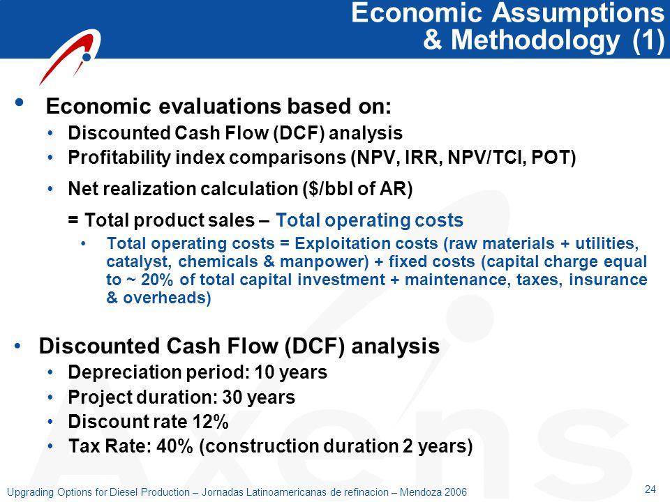 Economic Assumptions & Methodology (1)