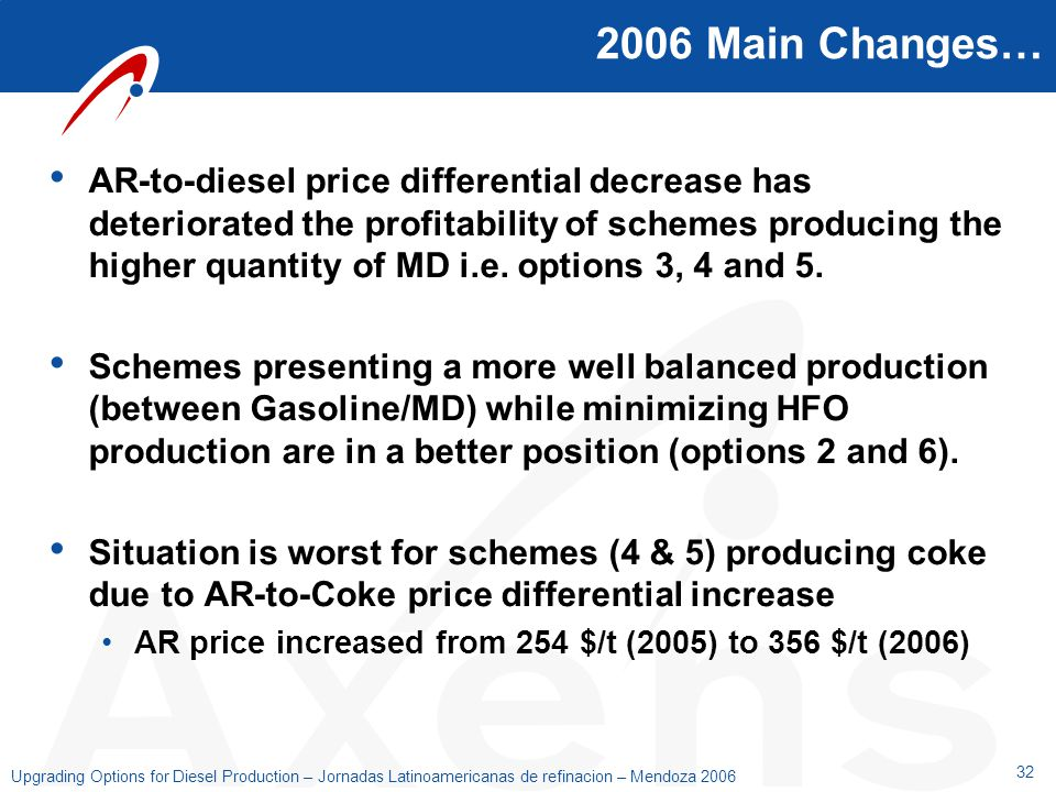 2006 Main Changes…