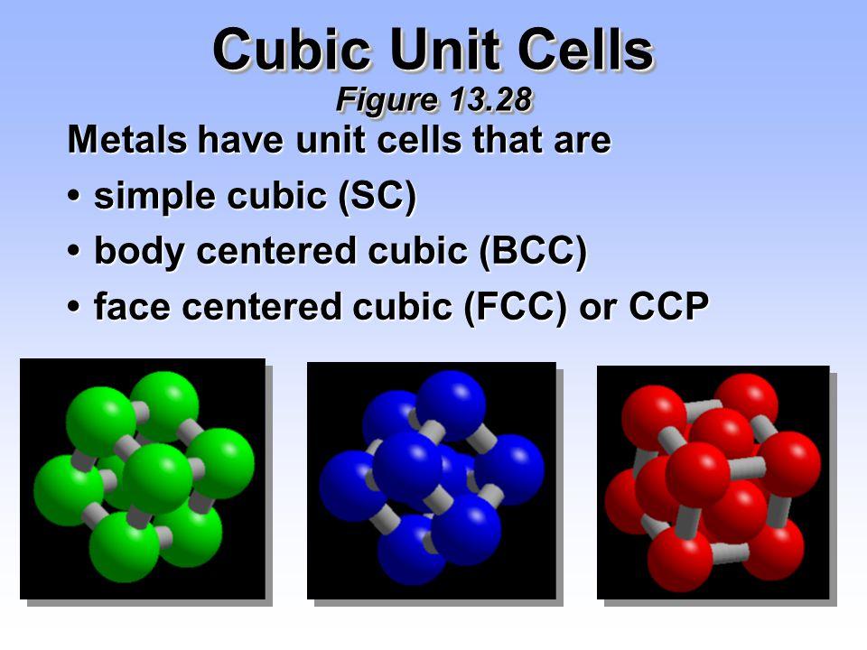 Cubic Unit Cells Figure 13.28