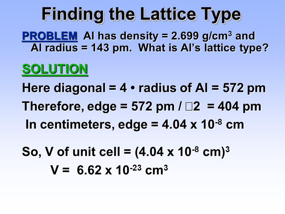 Finding the Lattice Type