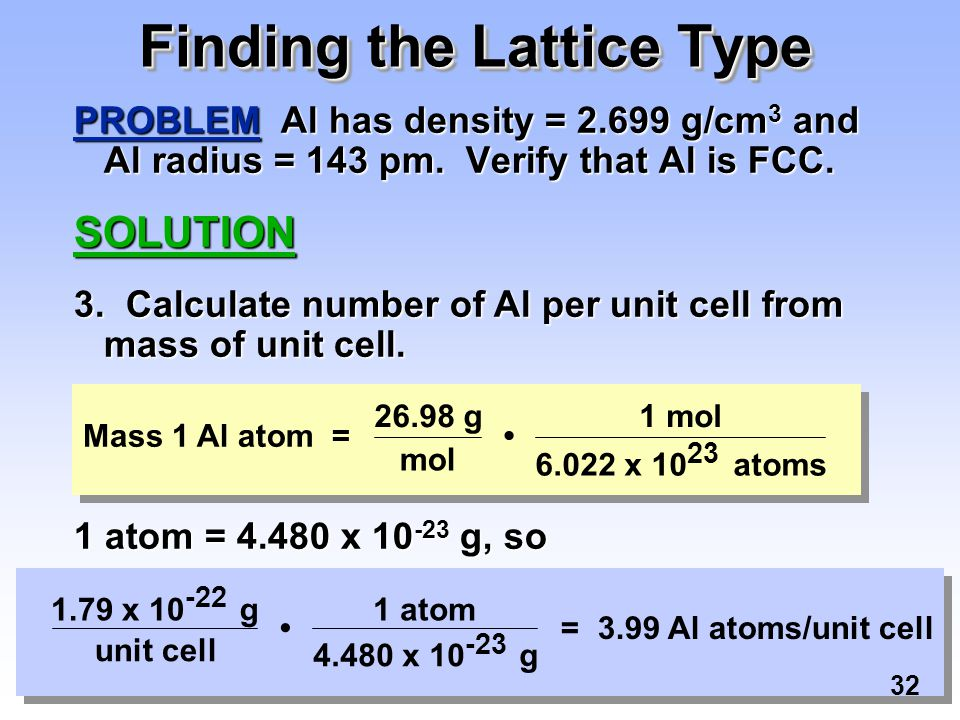 Finding the Lattice Type