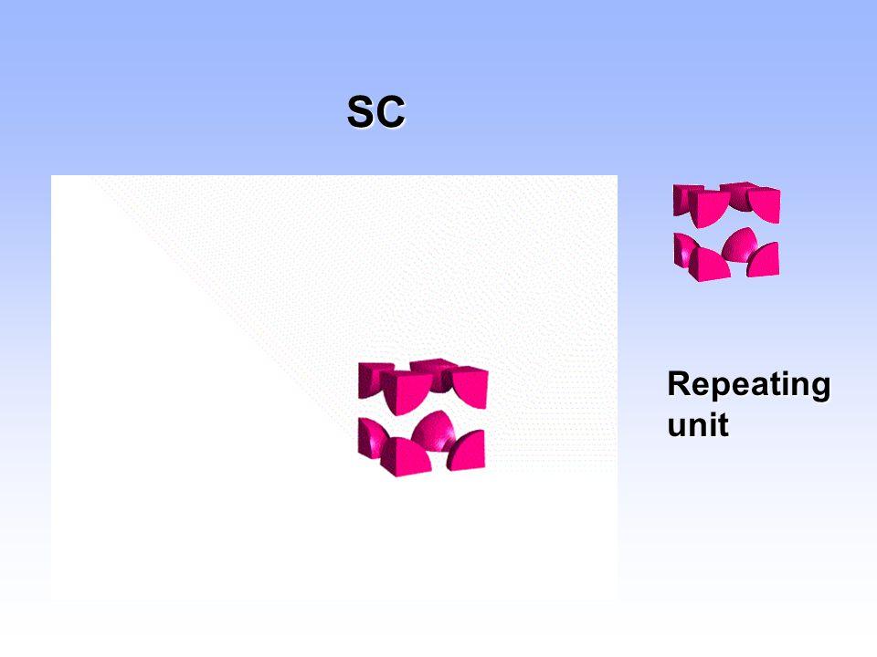 SC Repeating unit