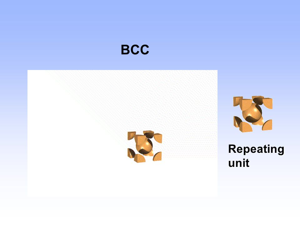 BCC Repeating unit