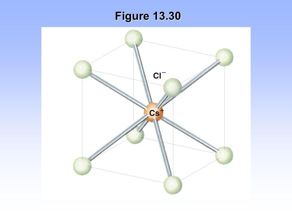 Figure 13.30