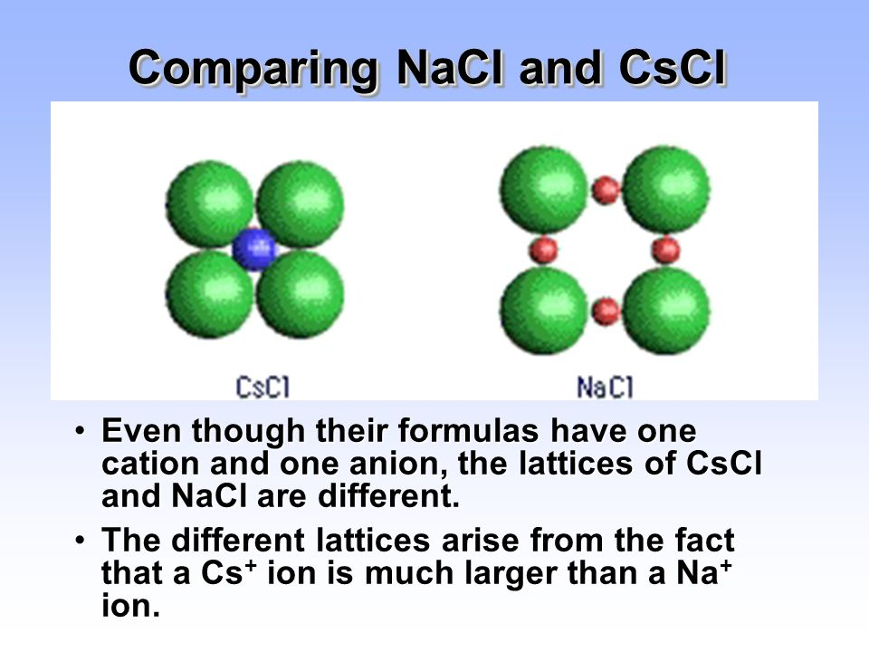 Comparing NaCl and CsCl