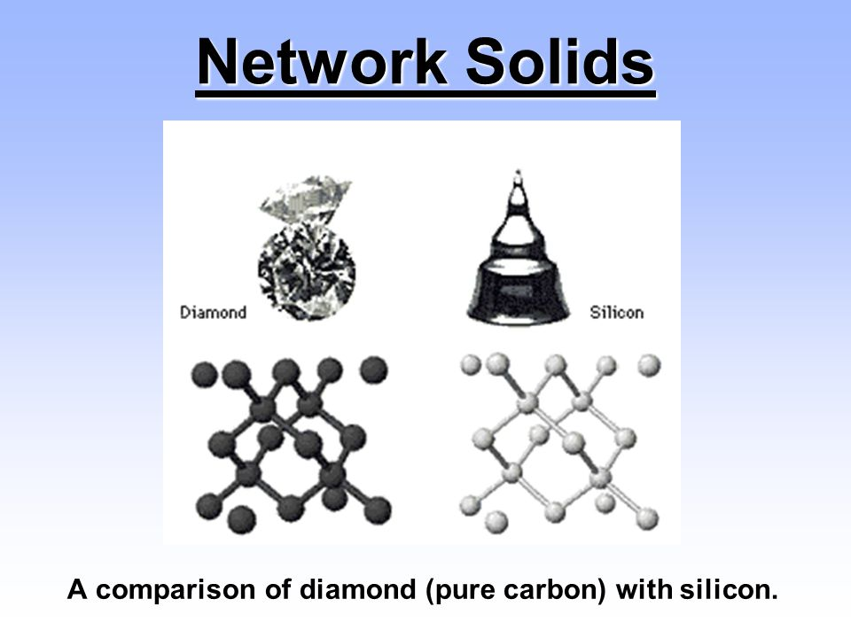Network Solids A comparison of diamond (pure carbon) with silicon.
