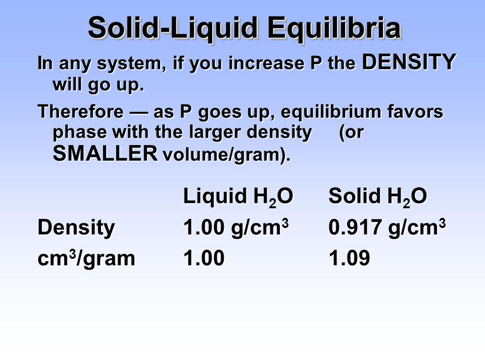 Solid-Liquid Equilibria