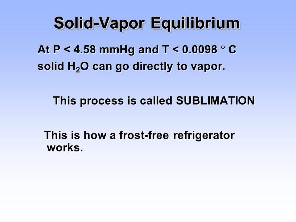 Solid-Vapor Equilibrium