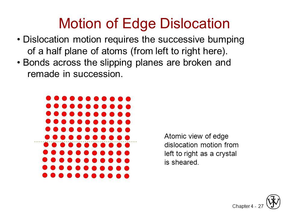 Motion of Edge Dislocation
