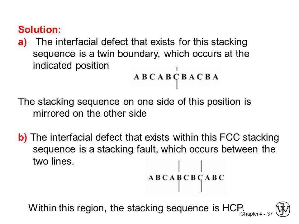 Solution: The interfacial defect that exists for this stacking sequence is a twin boundary, which occurs at the indicated position.
