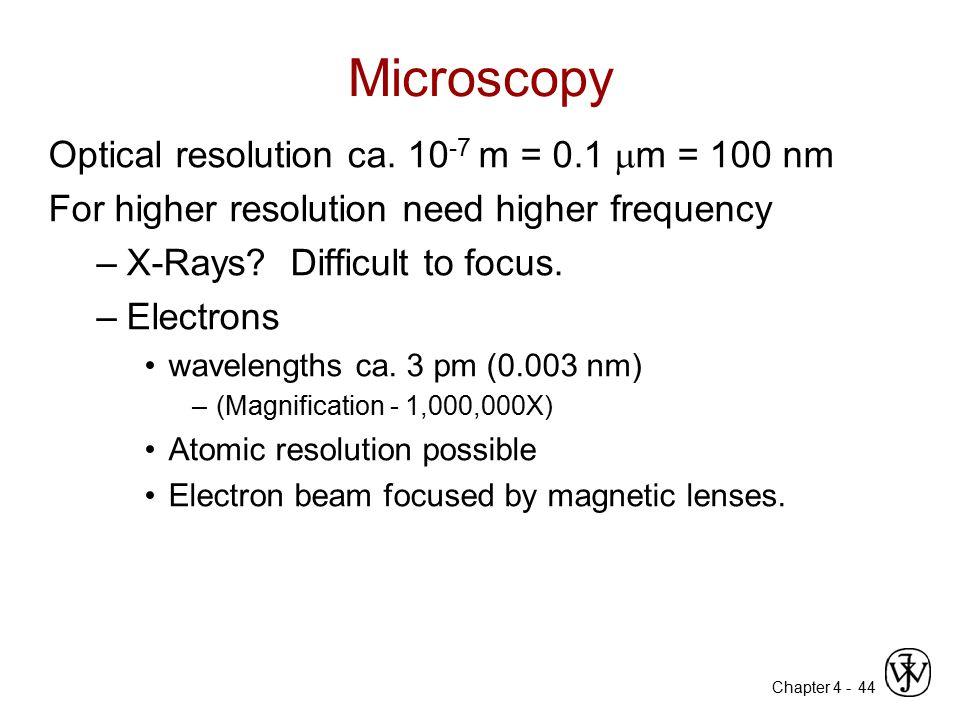 Microscopy Optical resolution ca. 10-7 m = 0.1 m = 100 nm