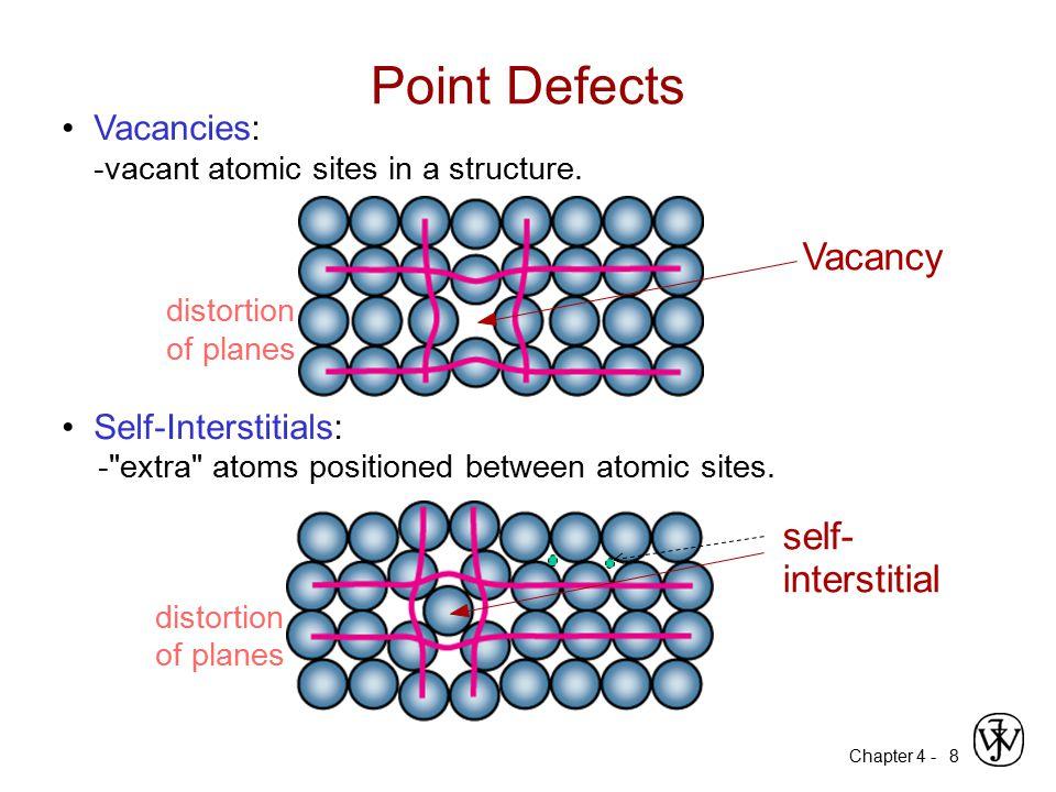 Point Defects Vacancy self- interstitial • Vacancies: