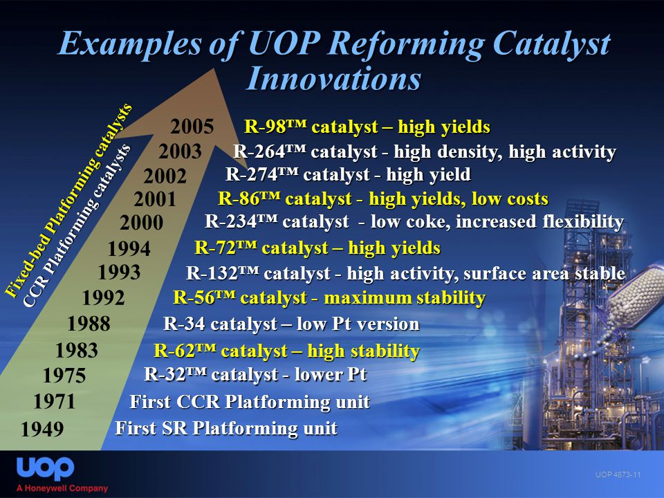 Examples of UOP Reforming Catalyst Innovations