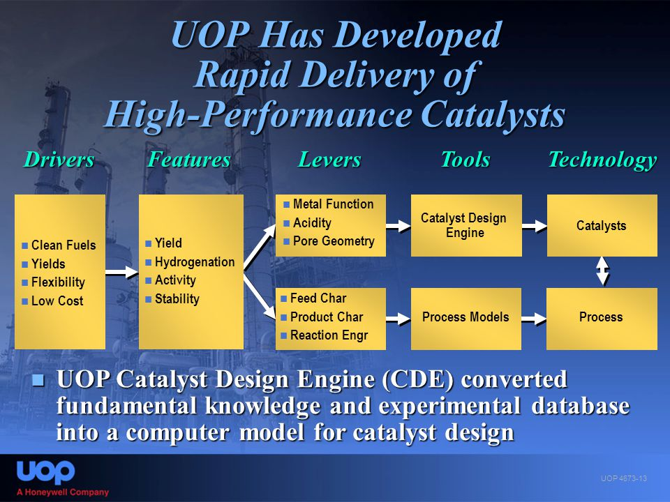 UOP Has Developed Rapid Delivery of High-Performance Catalysts