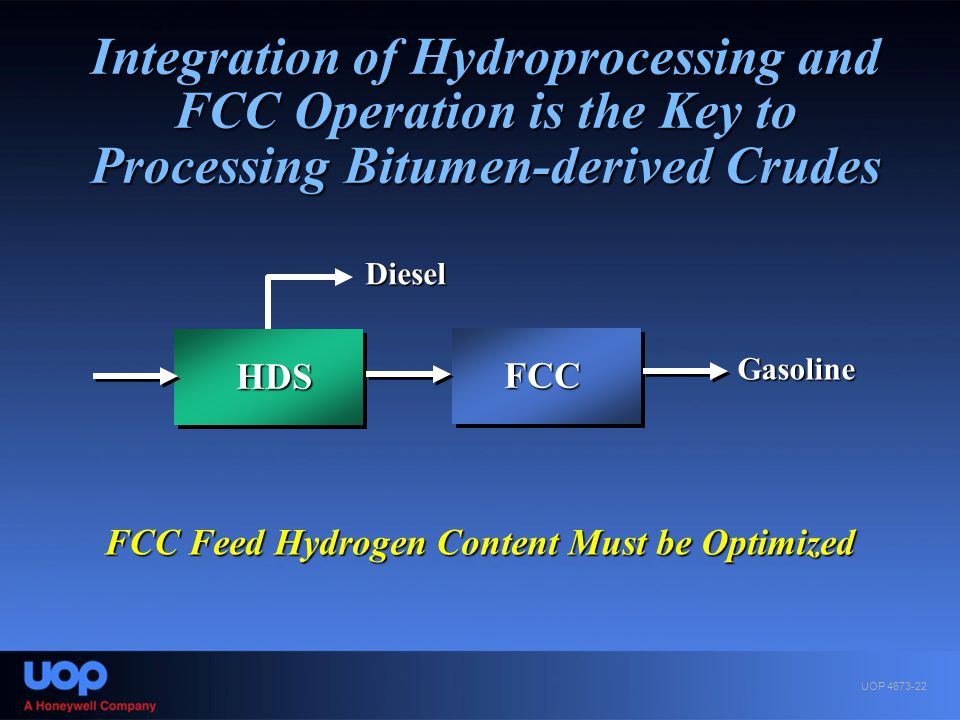 FCC Feed Hydrogen Content Must be Optimized