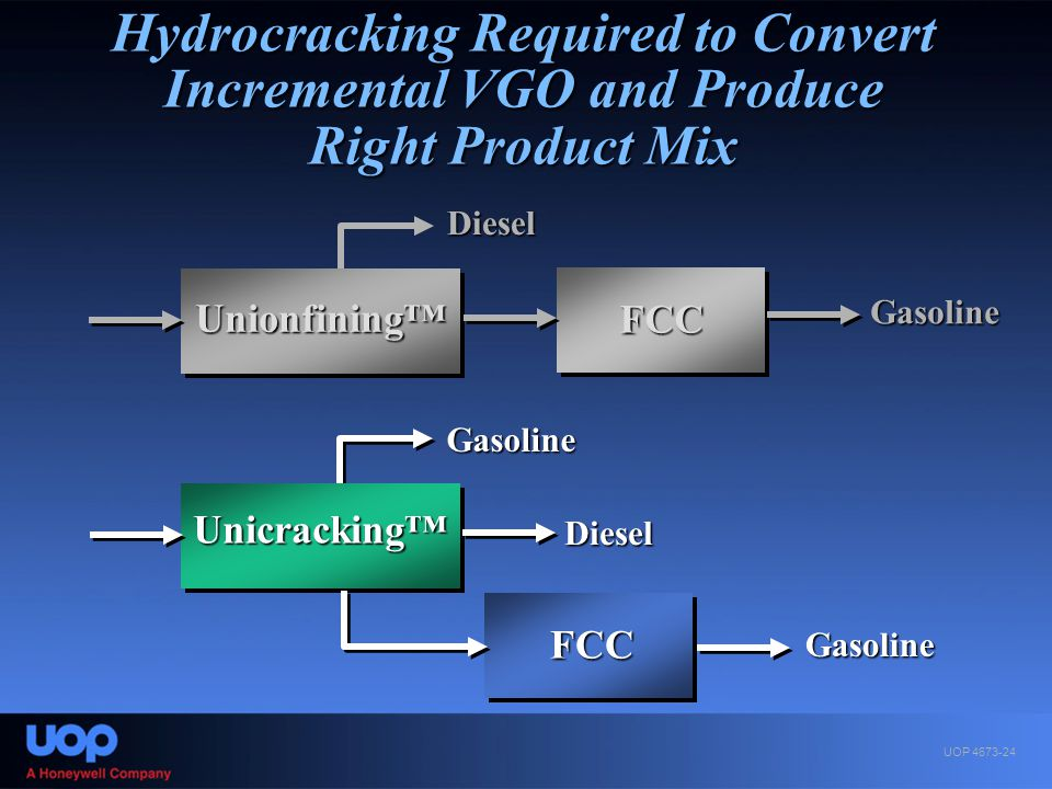 Hydrocracking Required to Convert Incremental VGO and Produce Right Product Mix