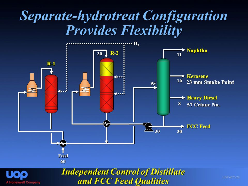 Separate-hydrotreat Configuration Provides Flexibility