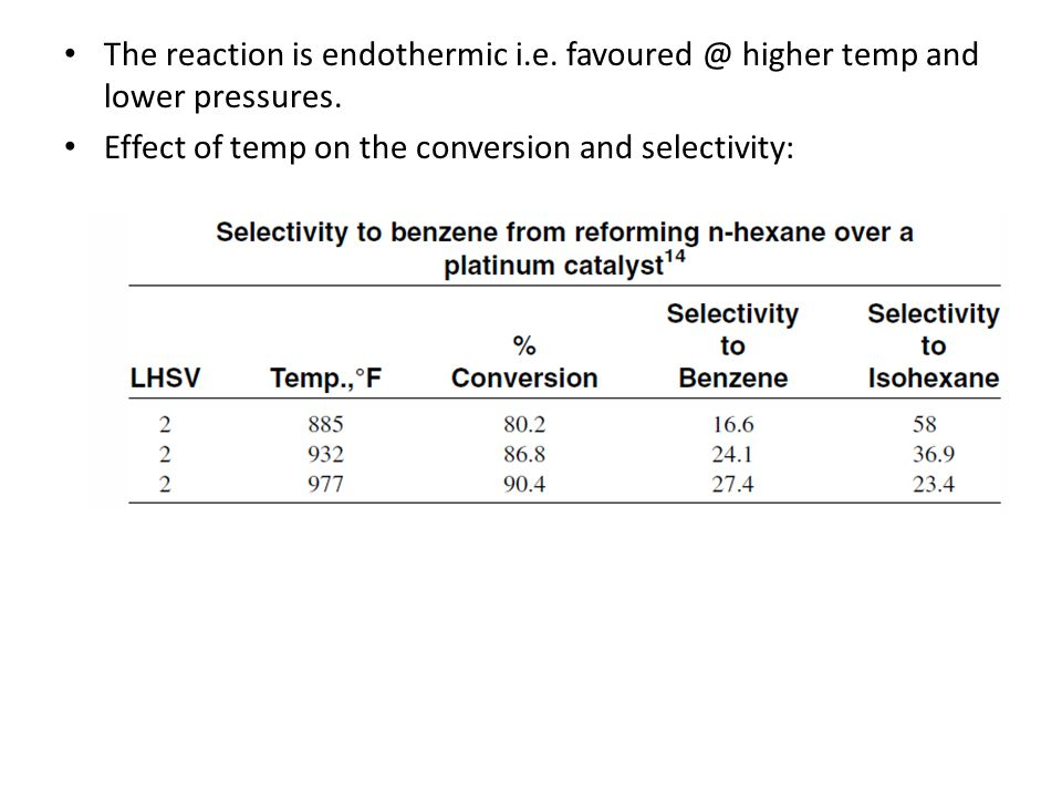 The reaction is endothermic i. e