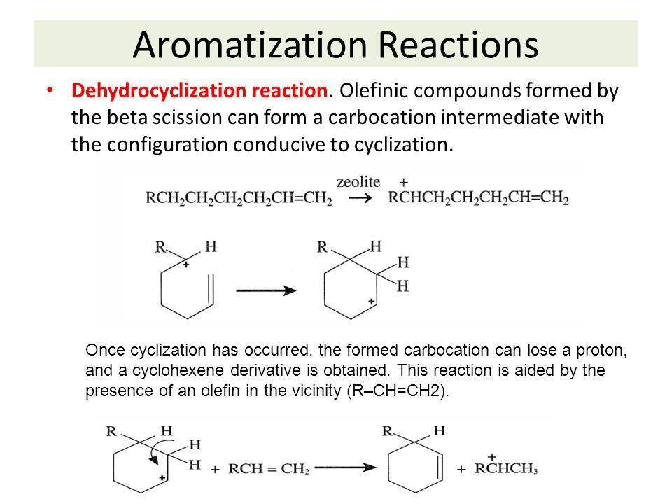 Aromatization Reactions