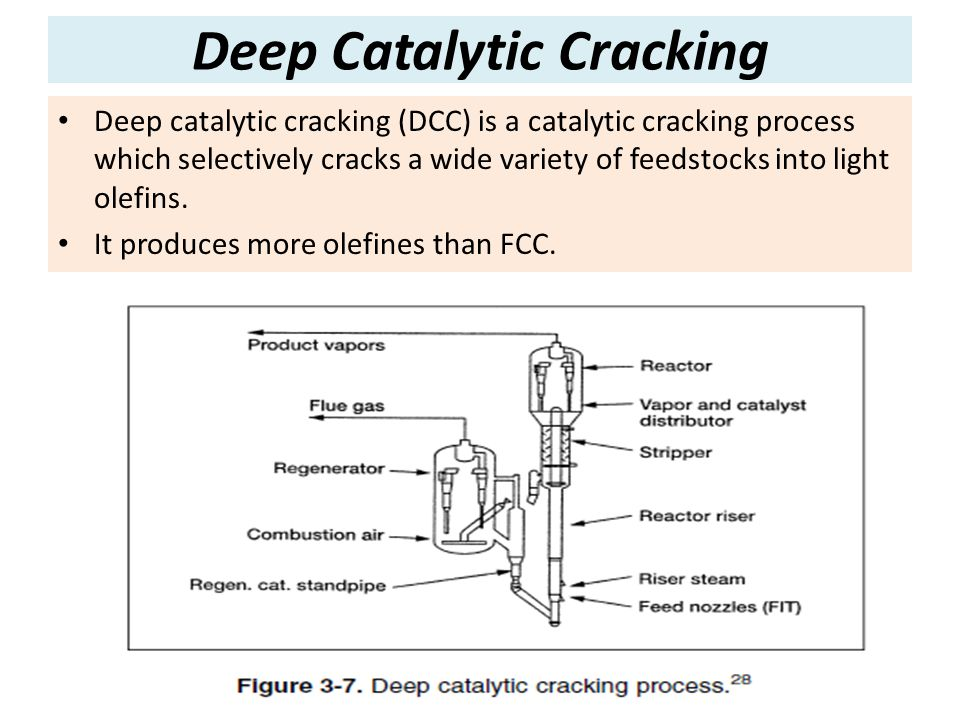 Deep Catalytic Cracking