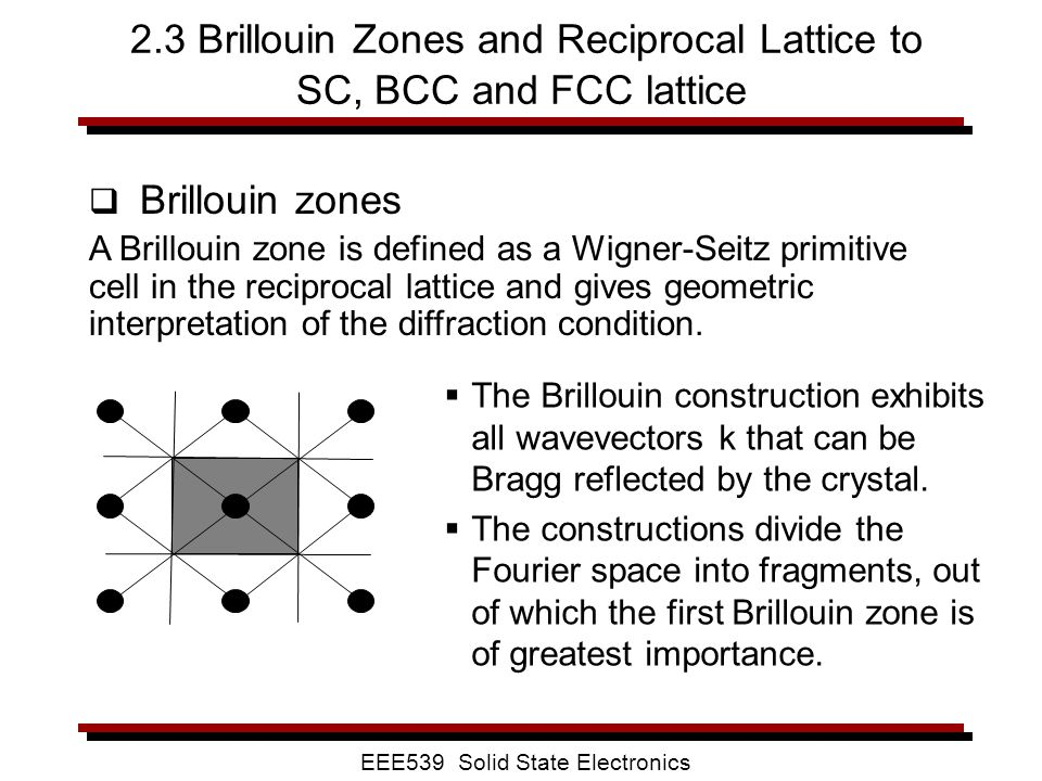 2.3 Brillouin Zones and Reciprocal Lattice to SC, BCC and FCC lattice