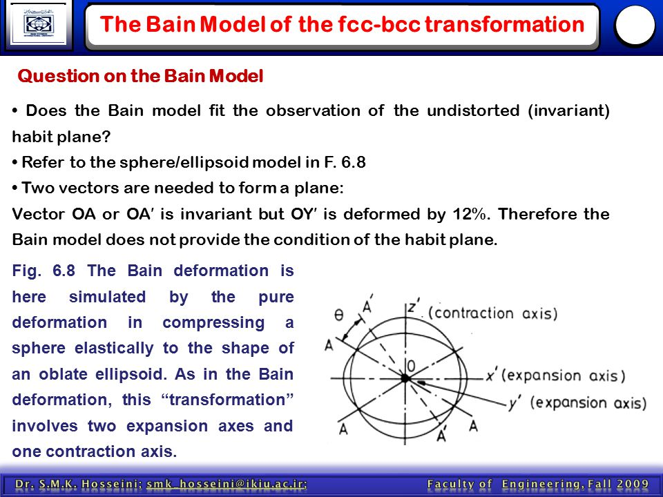 The Bain Model of the fcc-bcc transformation
