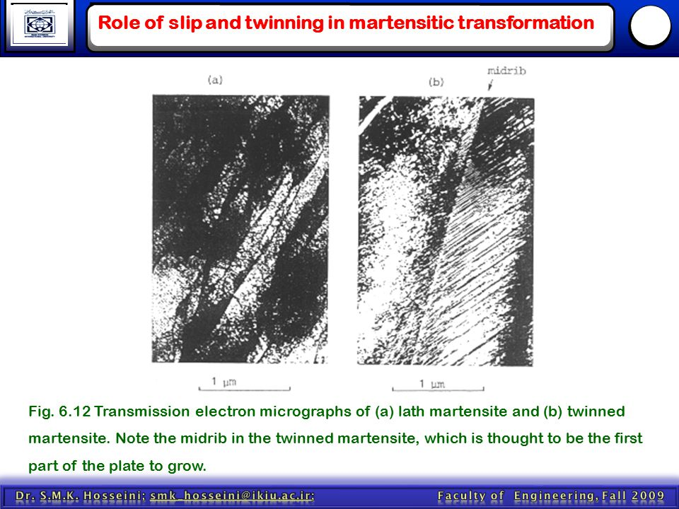 Fig. 6.11 Martensite habit planes in various types of steel