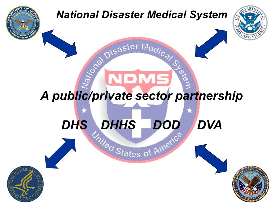 A public/private sector partnership DHS DHHS DOD DVA