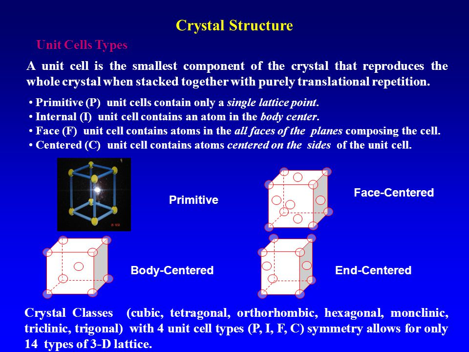 Crystal Structure Unit Cells Types