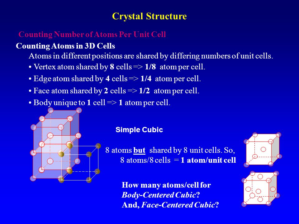 Crystal Structure Counting Number of Atoms Per Unit Cell