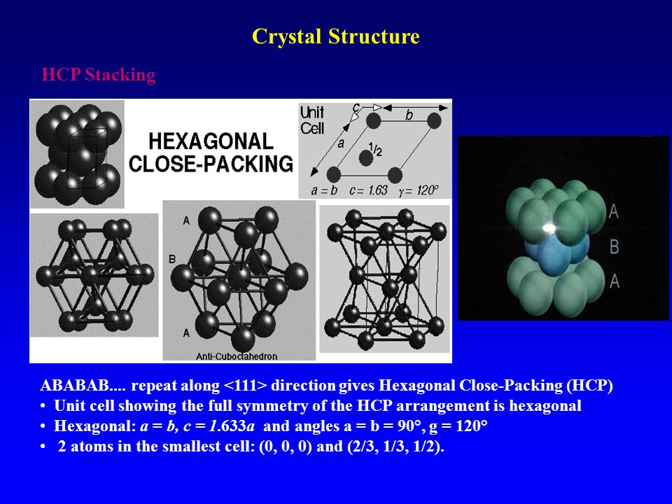 Crystal Structure HCP Stacking